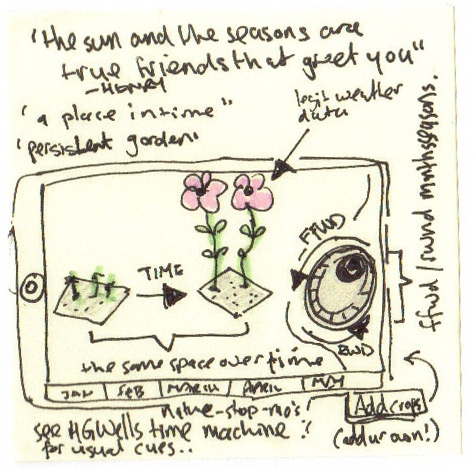 sketch_03_flowers_garden_crops_overe_time