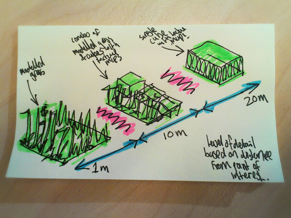 Conceptualising with pen, highlighter and post-it notes.